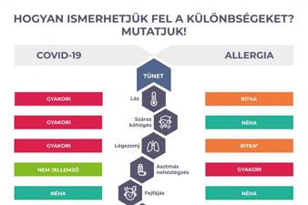 Dr. Novák Hunor elismeri: nagyot tévedett a koronavírussal kapcsolatban